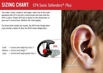 Surefire Sonic Defender Plus EP4 klar/schwarz Gehöschuzt.